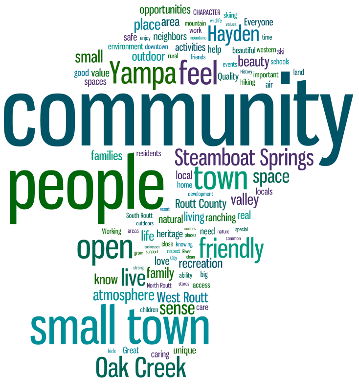 Yampa, community, Hayden, Steamboat Springs, people, small town, Oak Creek, Routt County